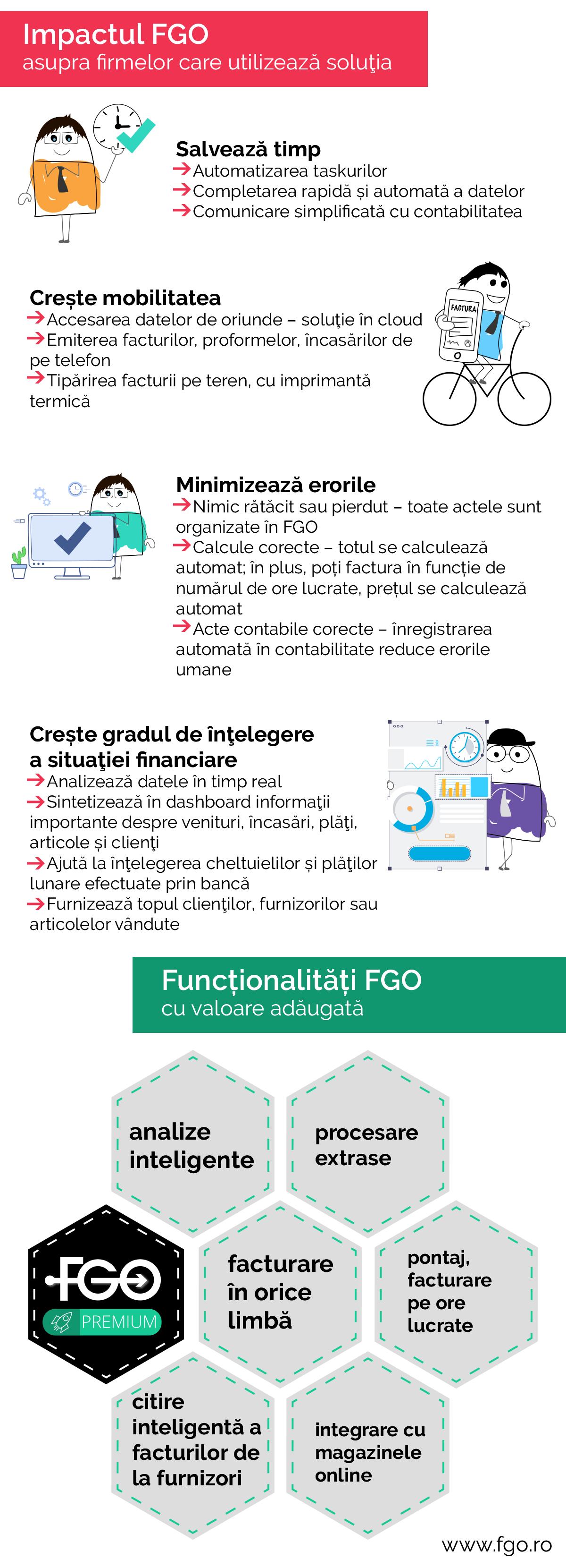 functionalitati fgo premium